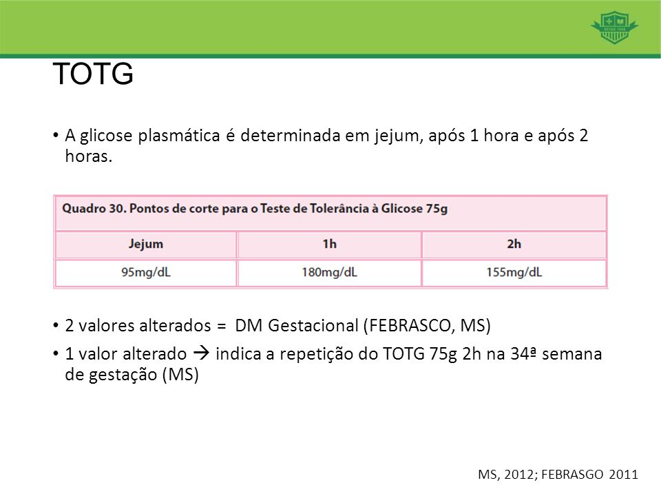 TOTG A glicose plasmática é determinada em jejum, após 1 hora e após 2 horas. 2 valores alterados = DM Gestacional (FEBRASCO, MS)