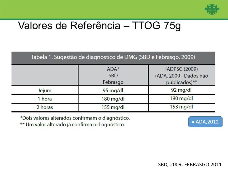Valores de Referência – TTOG 75g