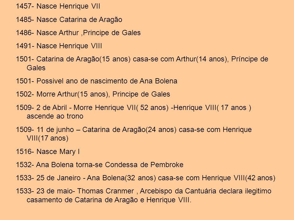 1457- Nasce Henrique VII 1485- Nasce Catarina de Aragão. 1486- Nasce Arthur ,Principe de Gales. - Nasce Henrique VIII.