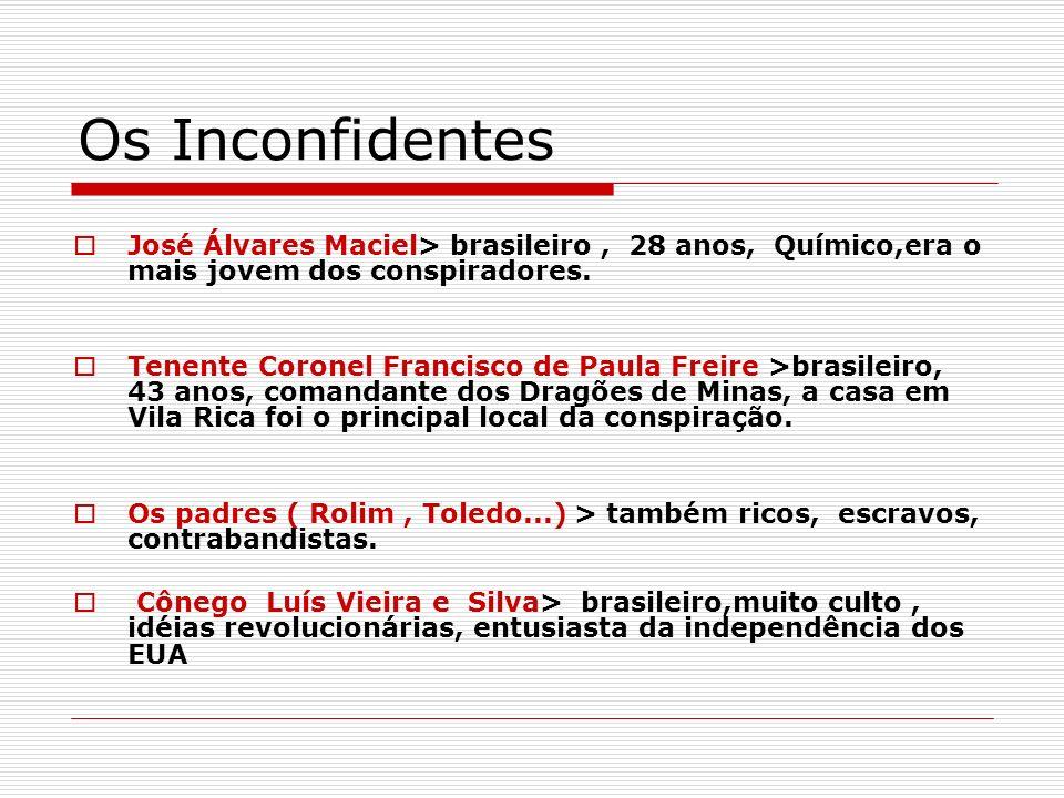 Os Inconfidentes José Álvares Maciel> brasileiro , 28 anos, Químico,era o mais jovem dos conspiradores.