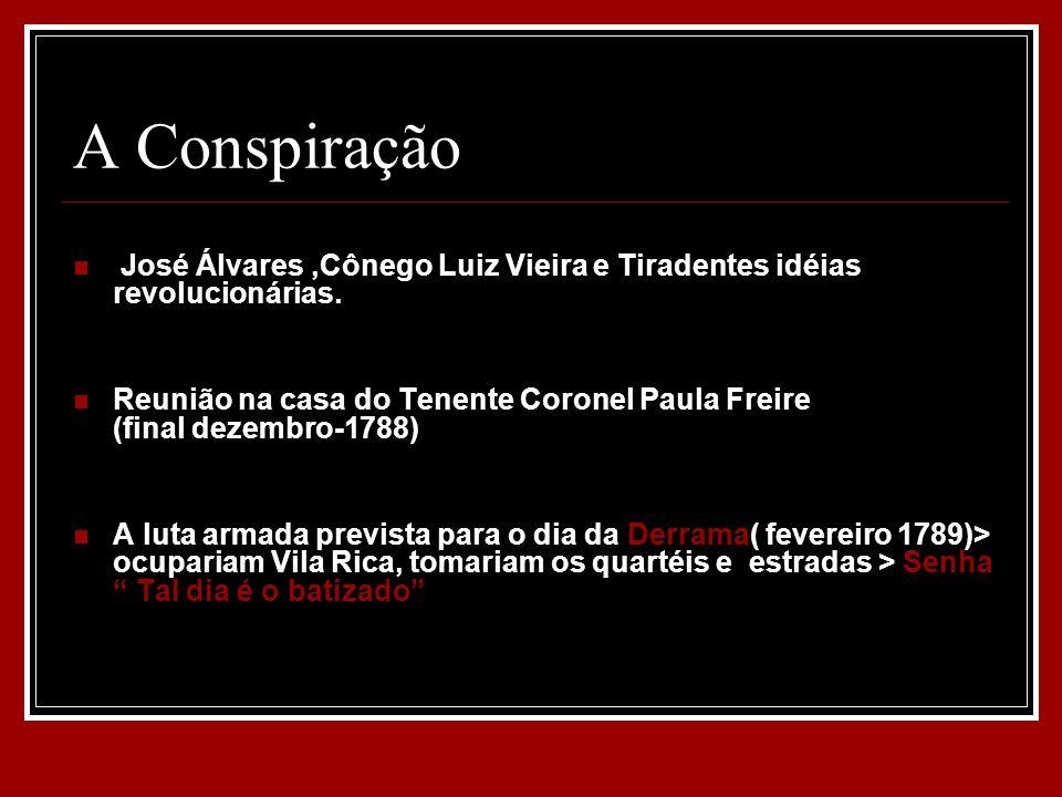 A Conspiração José Álvares ,Cônego Luiz Vieira e Tiradentes idéias revolucionárias.