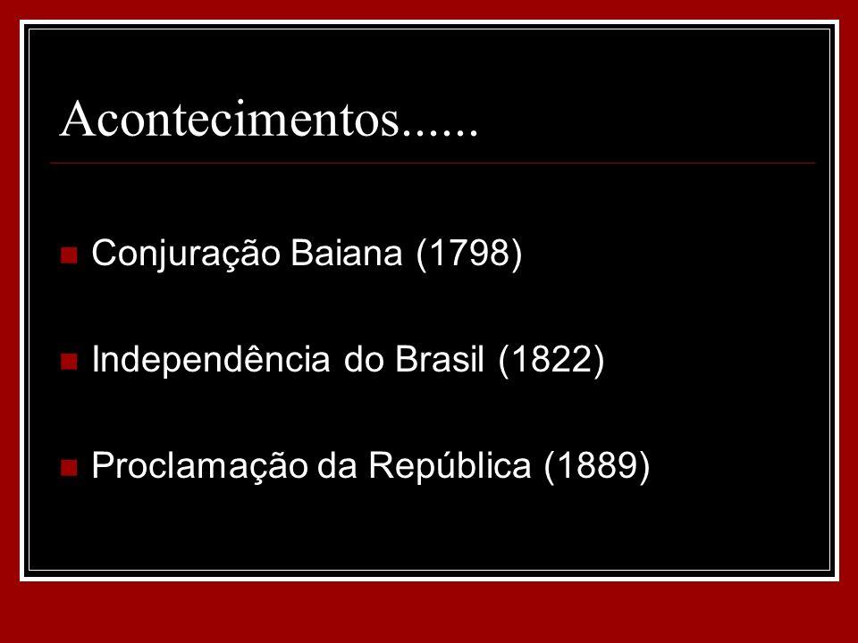 Acontecimentos...... Conjuração Baiana (1798)