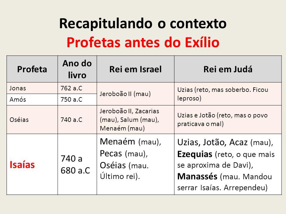 Recapitulando o contexto Profetas antes do Exílio