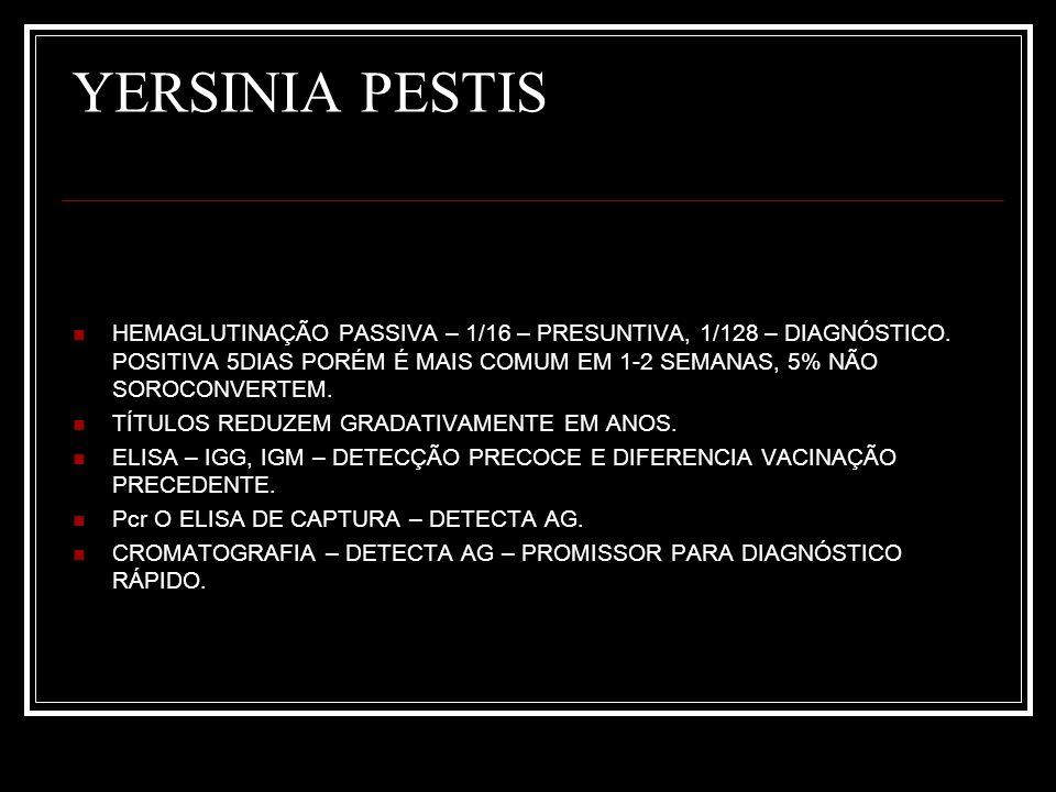 YERSINIA PESTIS