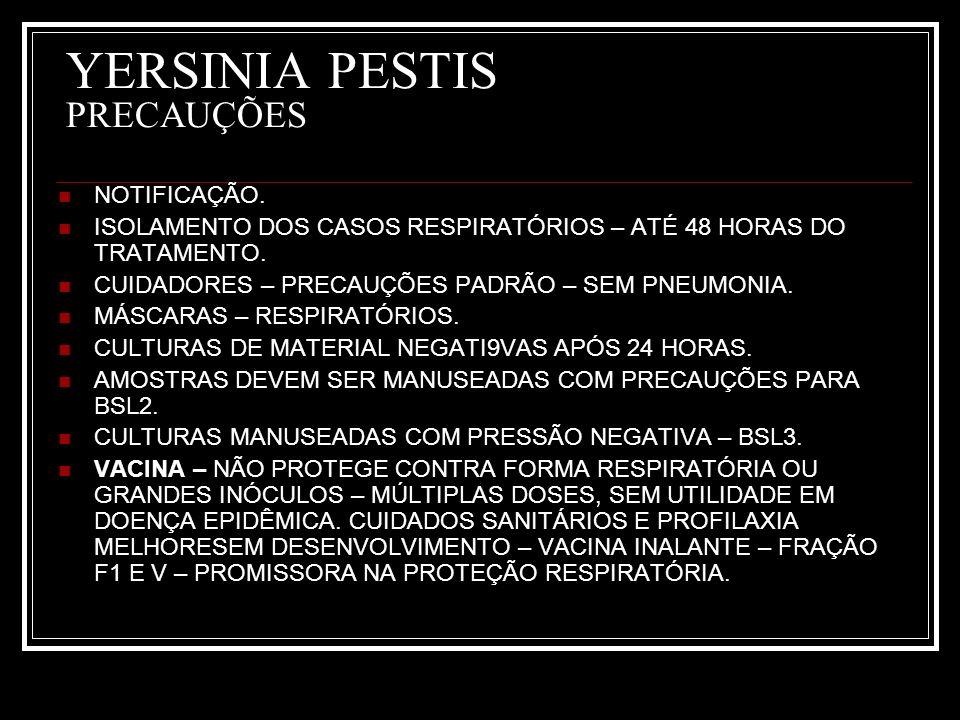 YERSINIA PESTIS PRECAUÇÕES
