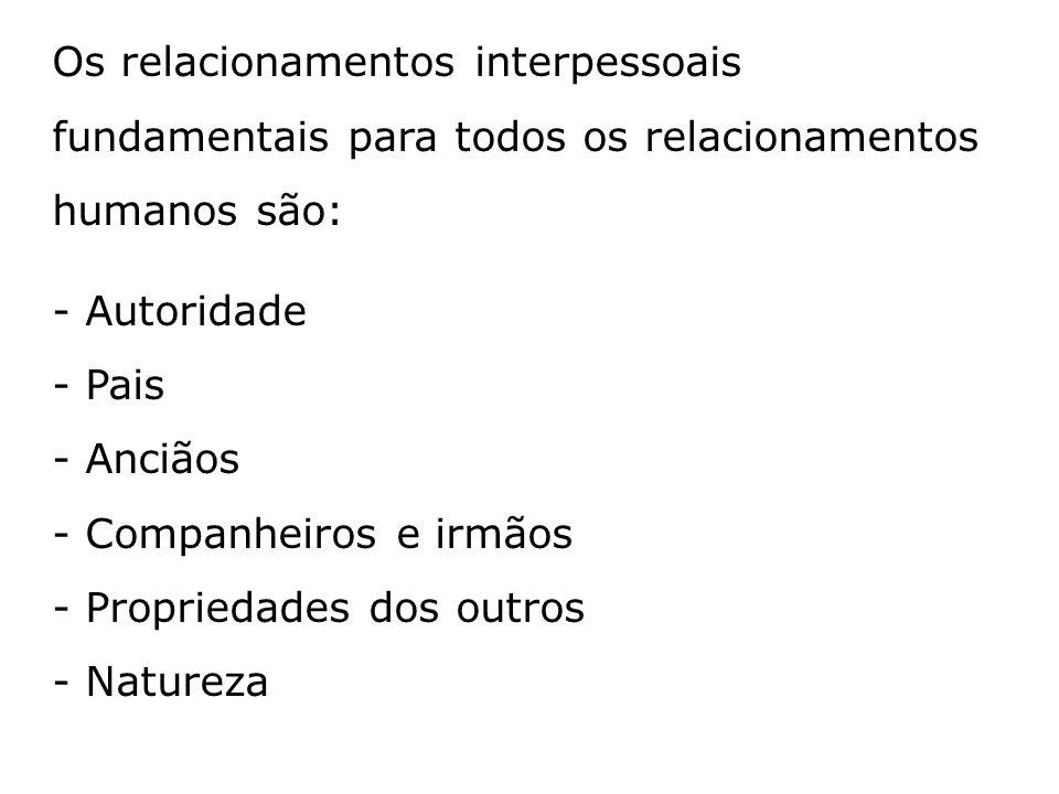 Os relacionamentos interpessoais fundamentais para todos os relacionamentos humanos são: - Autoridade - Pais - Anciãos - Companheiros e irmãos - Propriedades dos outros - Natureza