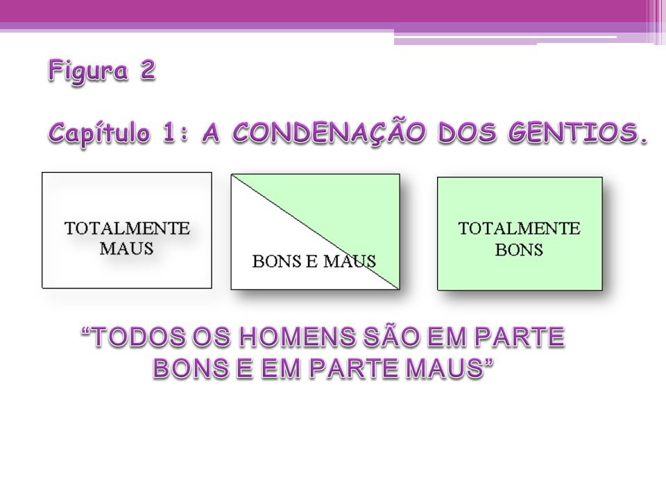 TODOS OS HOMENS SÃO EM PARTE BONS E EM PARTE MAUS