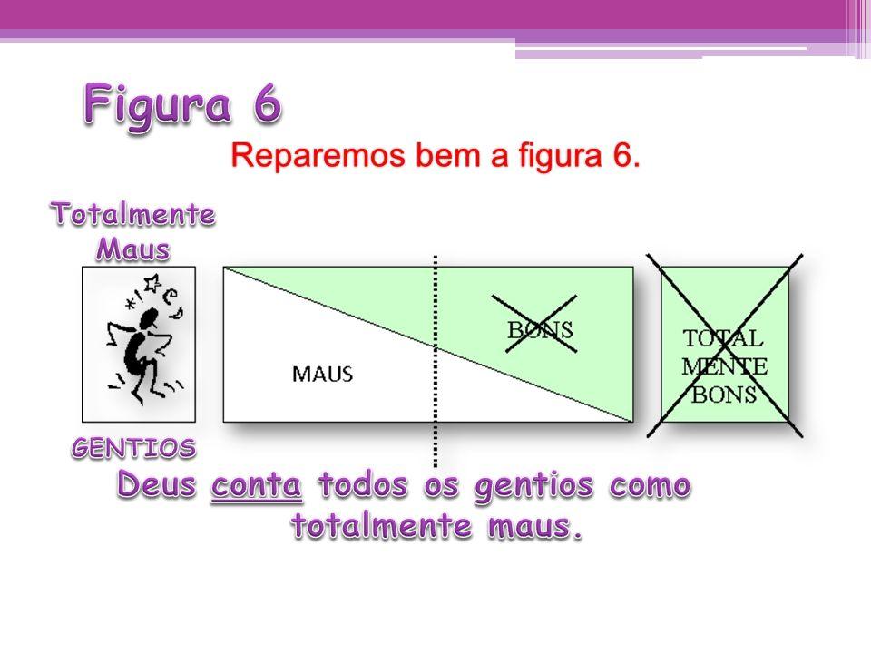 Figura 6 Reparemos bem a figura 6.