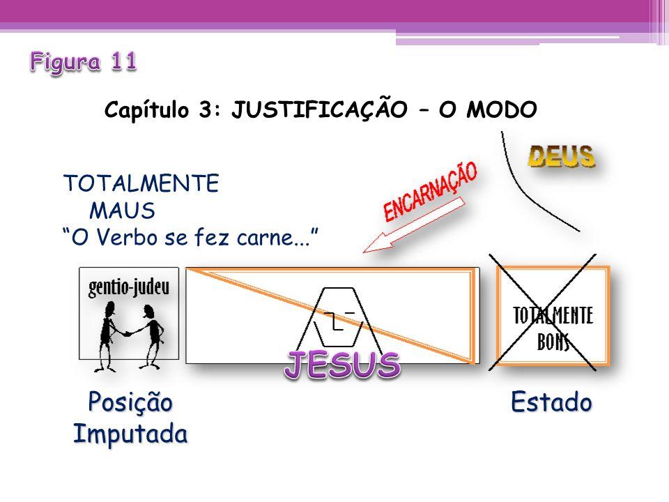 Capítulo 3: JUSTIFICAÇÃO – O MODO
