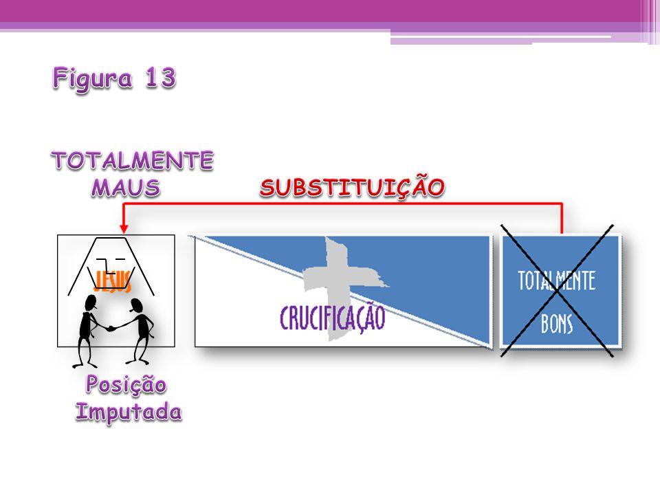 Figura 13 TOTALMENTE MAUS SUBSTITUIÇÃO Posição Imputada