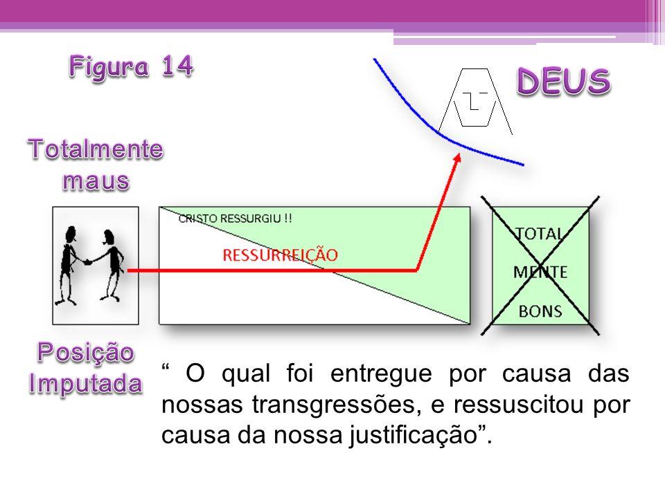 DEUS Figura 14 Totalmente maus Posição Imputada