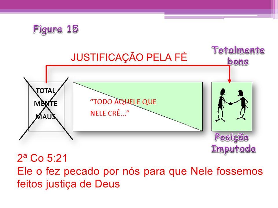 Ele o fez pecado por nós para que Nele fossemos feitos justiça de Deus