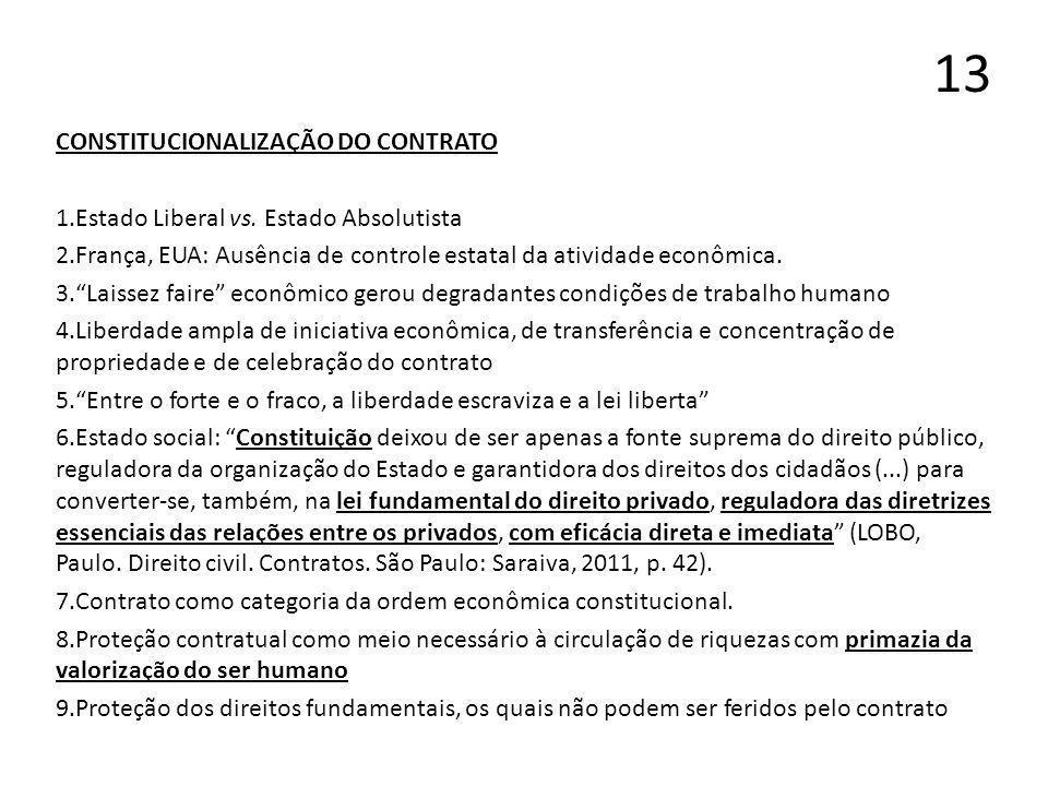 13 CONSTITUCIONALIZAÇÃO DO CONTRATO