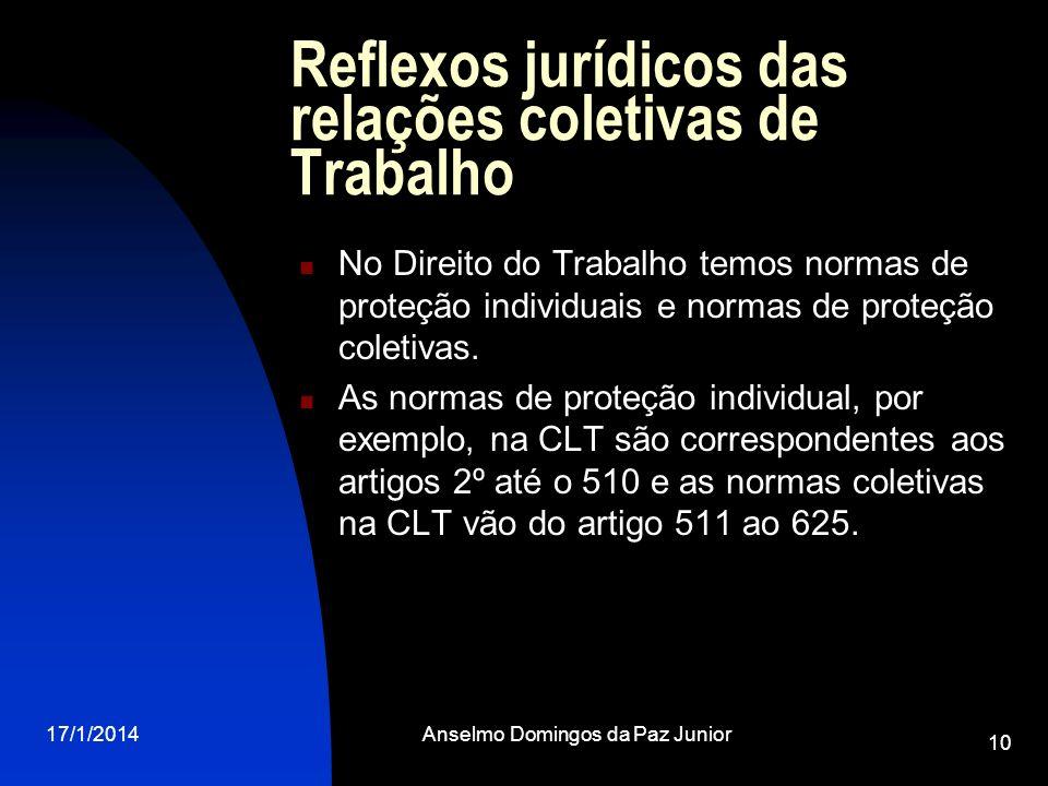 Reflexos jurídicos das relações coletivas de Trabalho