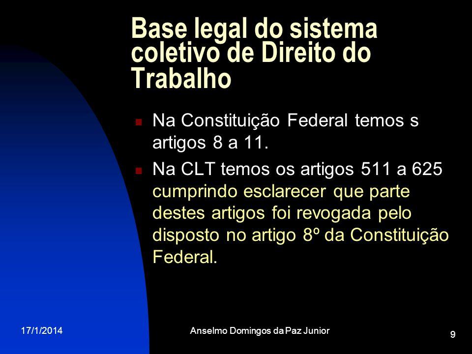 Base legal do sistema coletivo de Direito do Trabalho