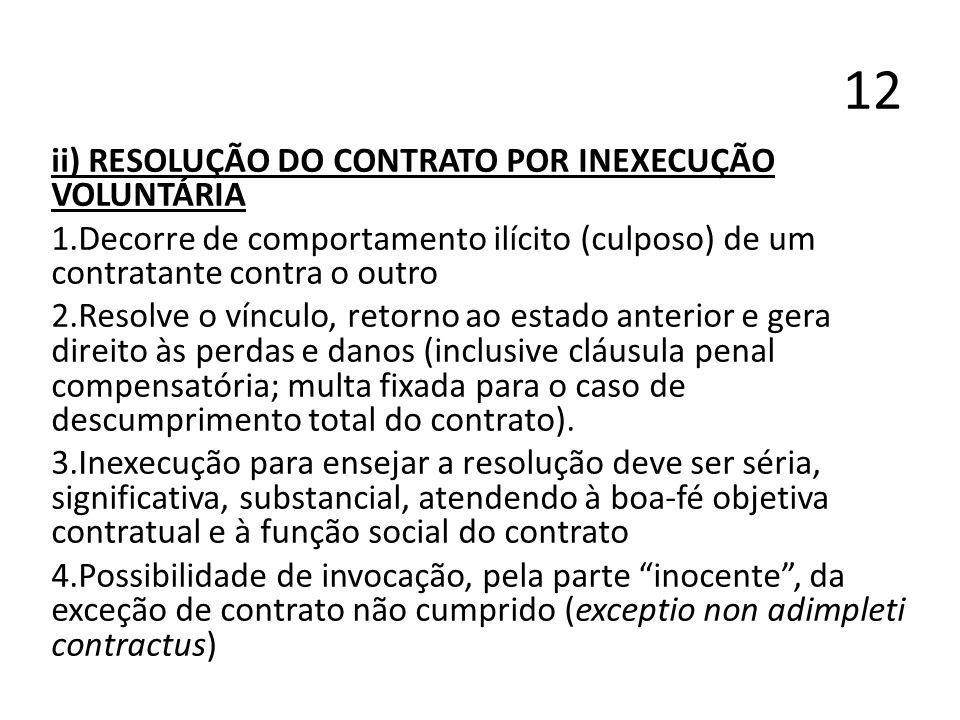 12 ii) RESOLUÇÃO DO CONTRATO POR INEXECUÇÃO VOLUNTÁRIA