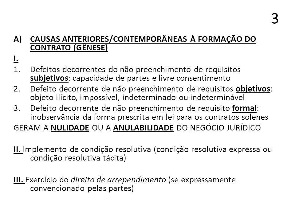 3 CAUSAS ANTERIORES/CONTEMPORÂNEAS À FORMAÇÃO DO CONTRATO (GÊNESE) I.