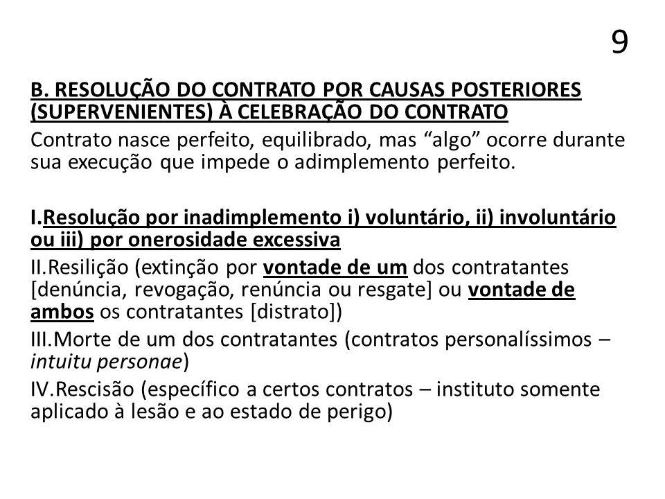 9 B. RESOLUÇÃO DO CONTRATO POR CAUSAS POSTERIORES (SUPERVENIENTES) À CELEBRAÇÃO DO CONTRATO.