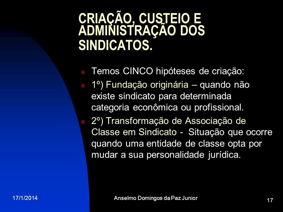 CRIAÇÃO, CUSTEIO E ADMINISTRAÇÃO DOS SINDICATOS.