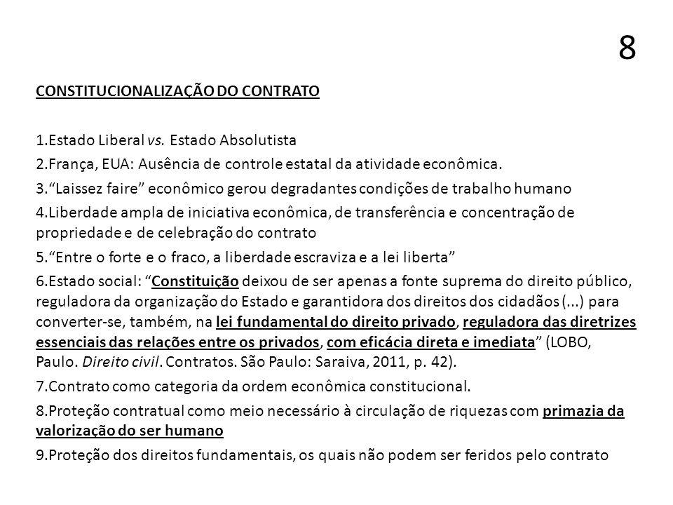 8 CONSTITUCIONALIZAÇÃO DO CONTRATO