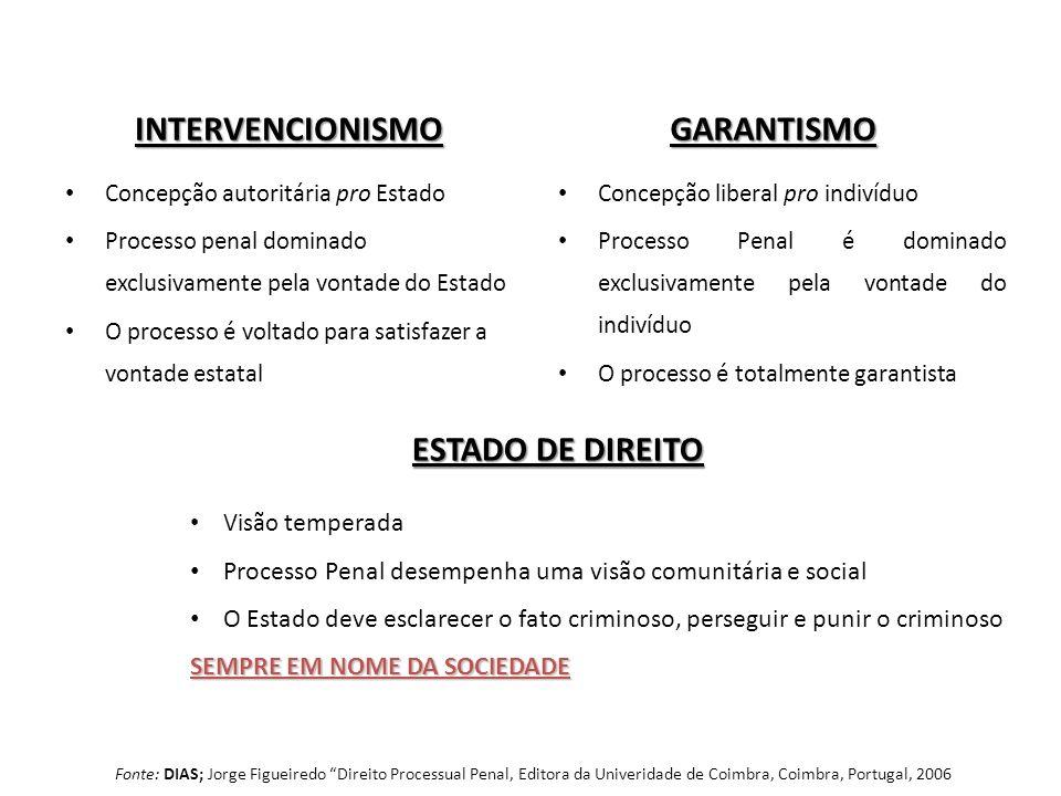 INTERVENCIONISMO GARANTISMO