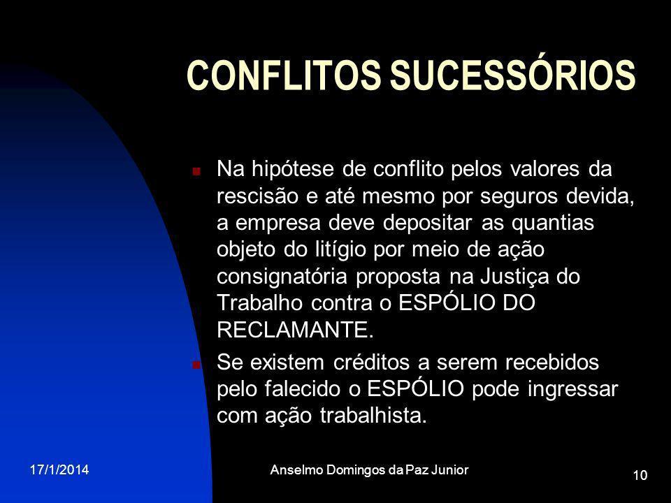 CONFLITOS SUCESSÓRIOS