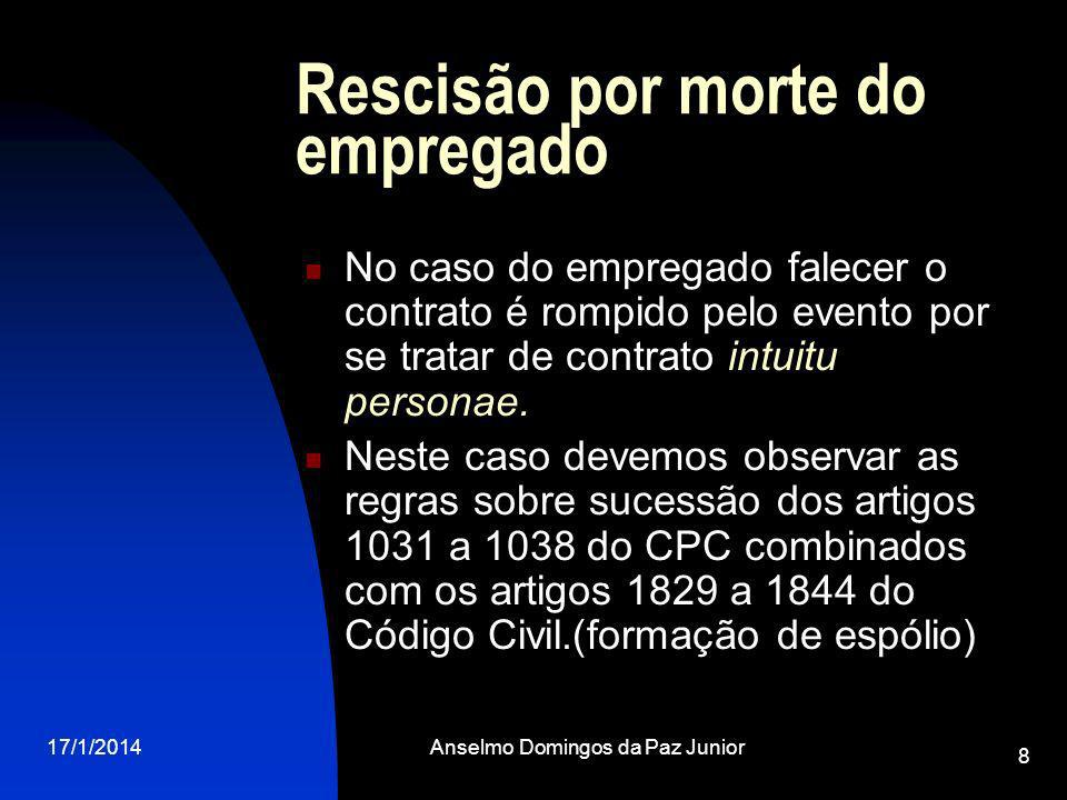 Rescisão por morte do empregado