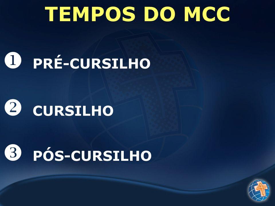 TEMPOS DO MCC  PRÉ-CURSILHO  CURSILHO  PÓS-CURSILHO