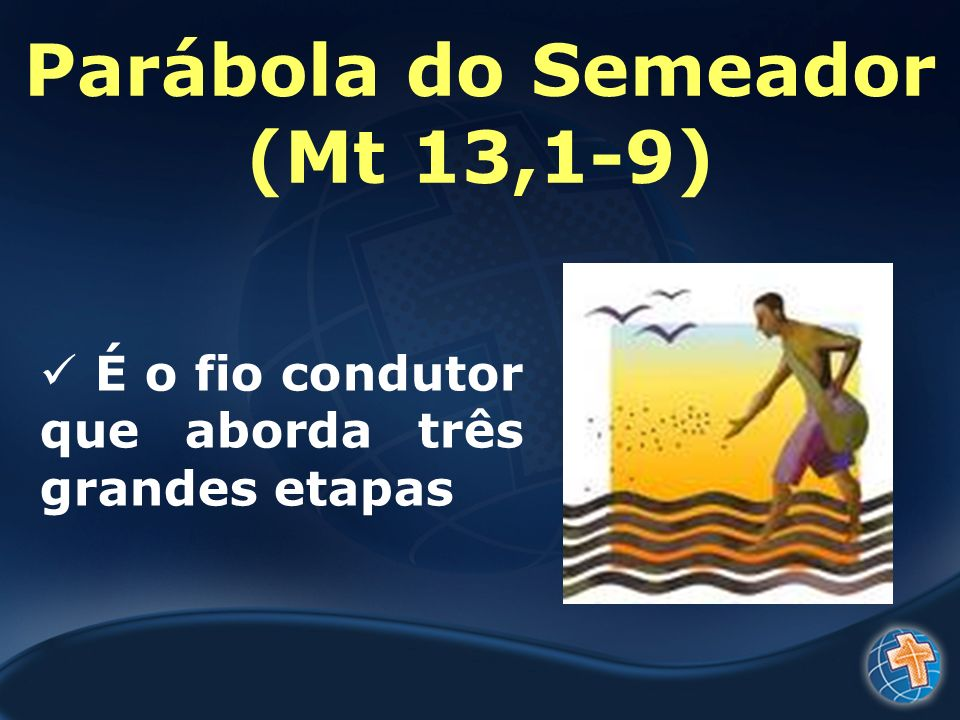Parábola do Semeador (Mt 13,1-9)