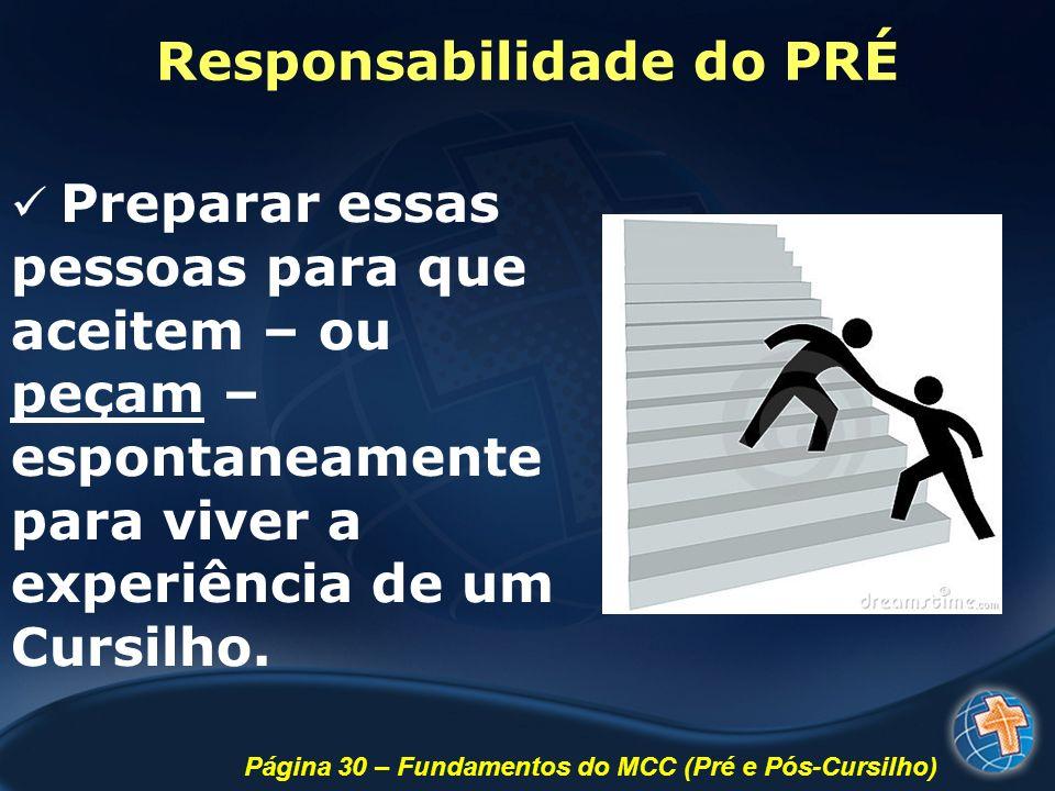 Responsabilidade do PRÉ