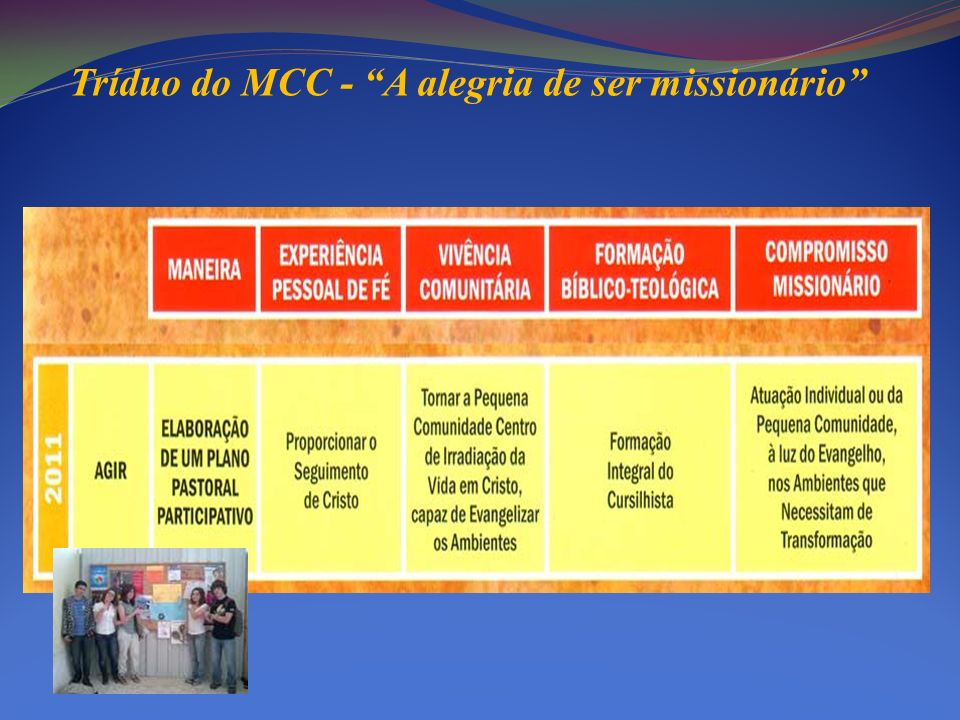 Tríduo do MCC - A alegria de ser missionário