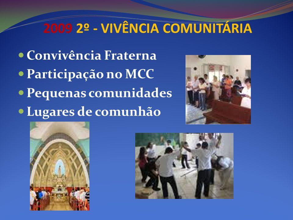 2009 2º - VIVÊNCIA COMUNITÁRIA