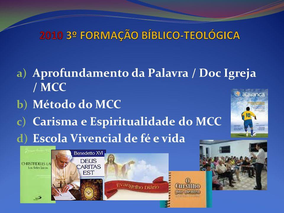 2010 3º FORMAÇÃO BÍBLICO-TEOLÓGICA