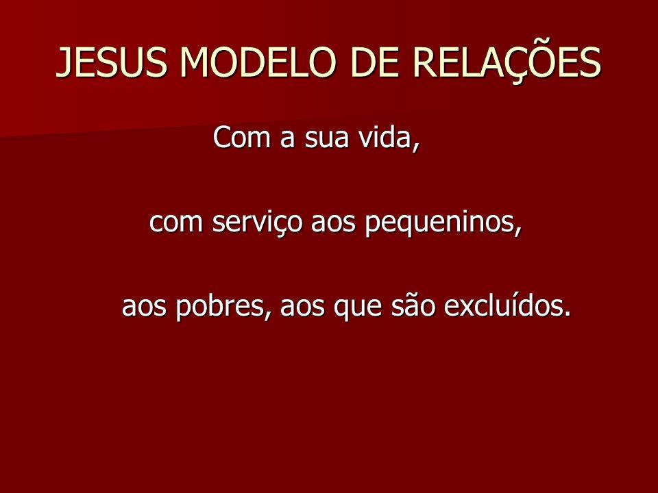 JESUS MODELO DE RELAÇÕES