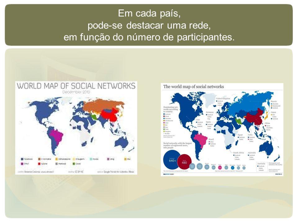 Em cada país, pode-se destacar uma rede, em função do número de participantes.