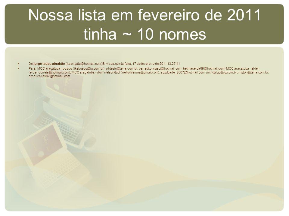 Nossa lista em fevereiro de 2011 tinha ~ 10 nomes