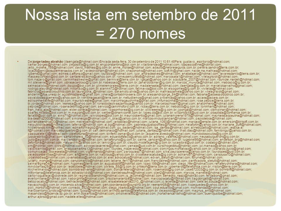 Nossa lista em setembro de 2011 = 270 nomes