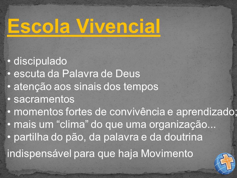 Escola Vivencial discipulado escuta da Palavra de Deus