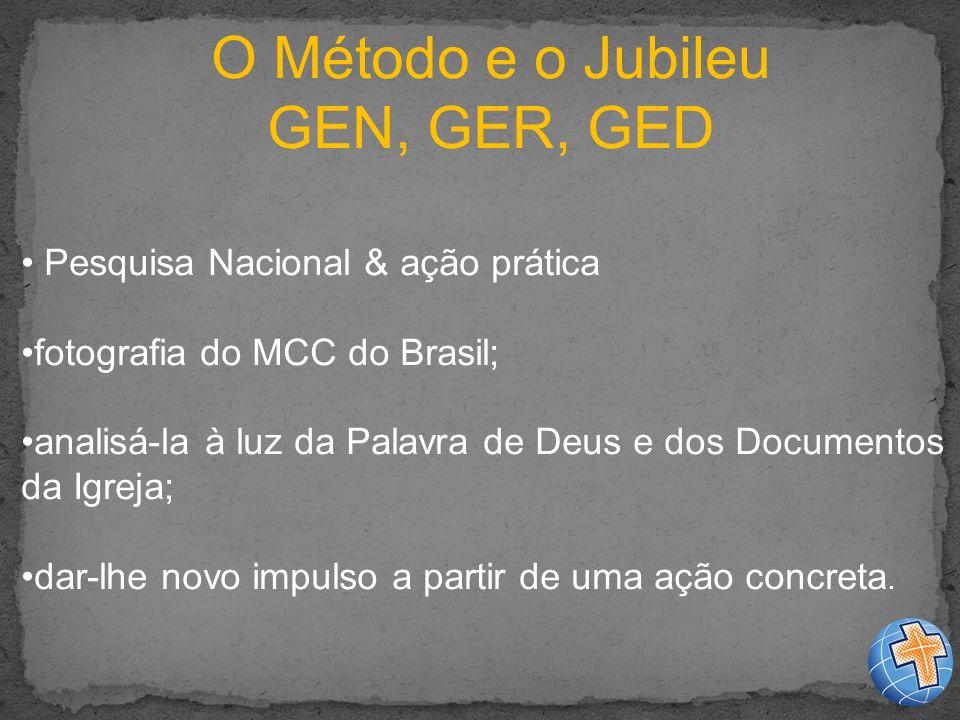 O Método e o Jubileu GEN, GER, GED Pesquisa Nacional & ação prática