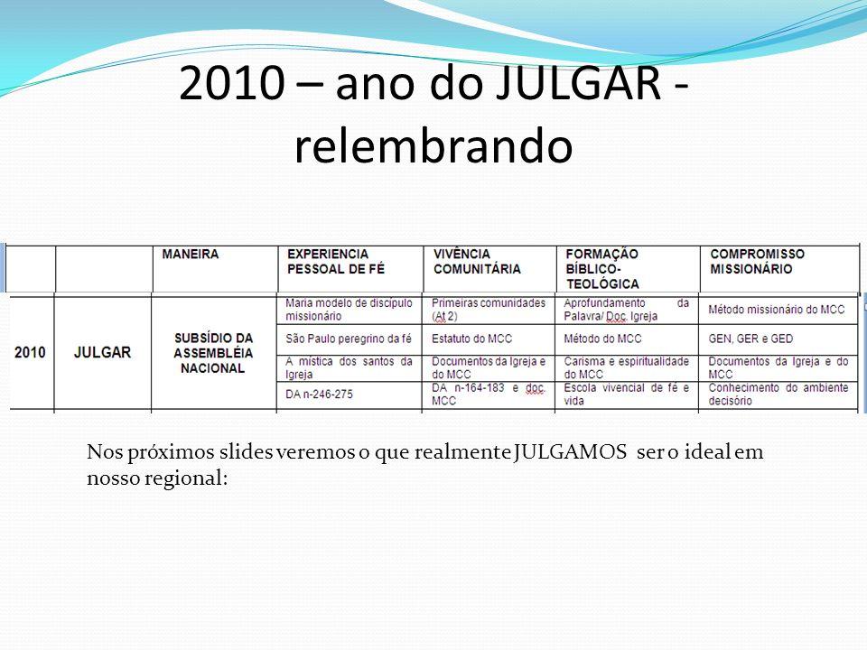 2010 – ano do JULGAR - relembrando