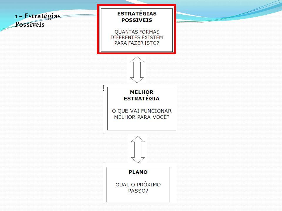 1 – Estratégias Possiveis