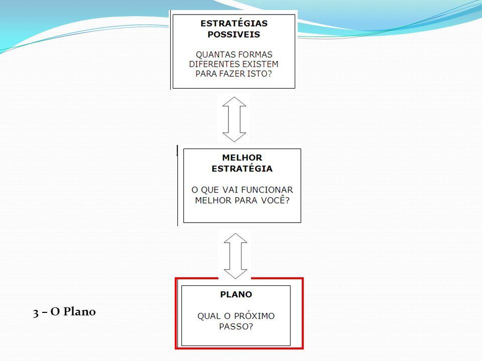 3 – O Plano