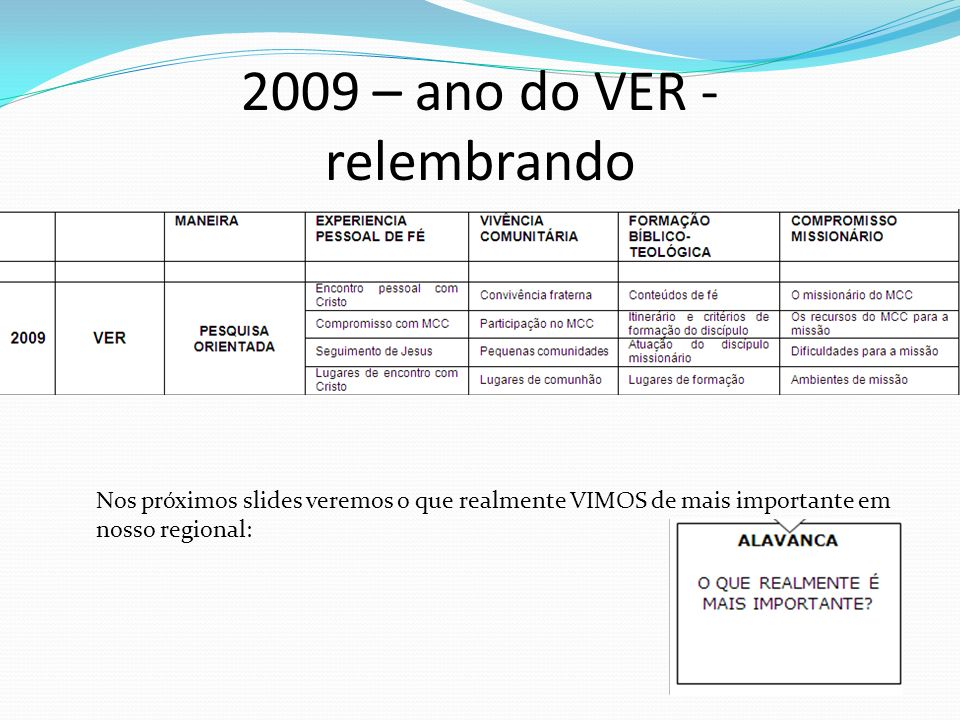 2009 – ano do VER - relembrando