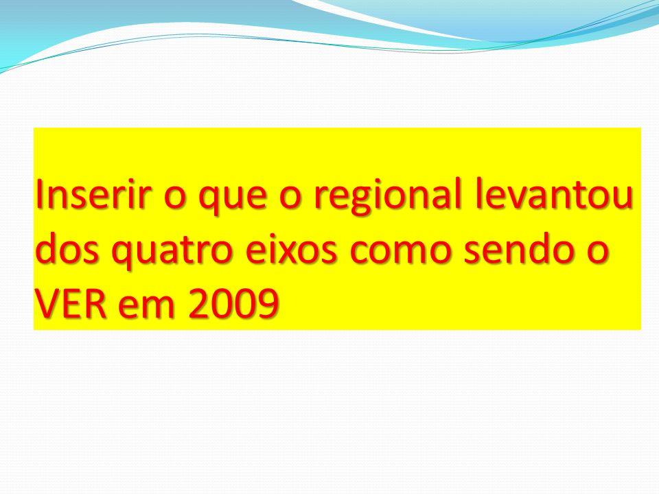 Inserir o que o regional levantou dos quatro eixos como sendo o VER em 2009