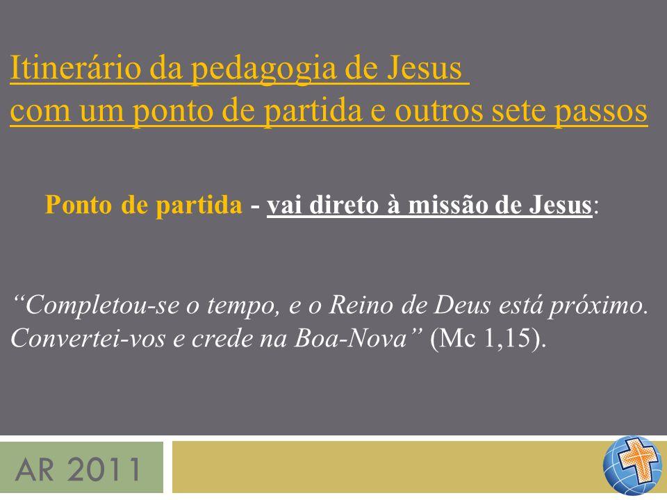 AR 2011 Itinerário da pedagogia de Jesus