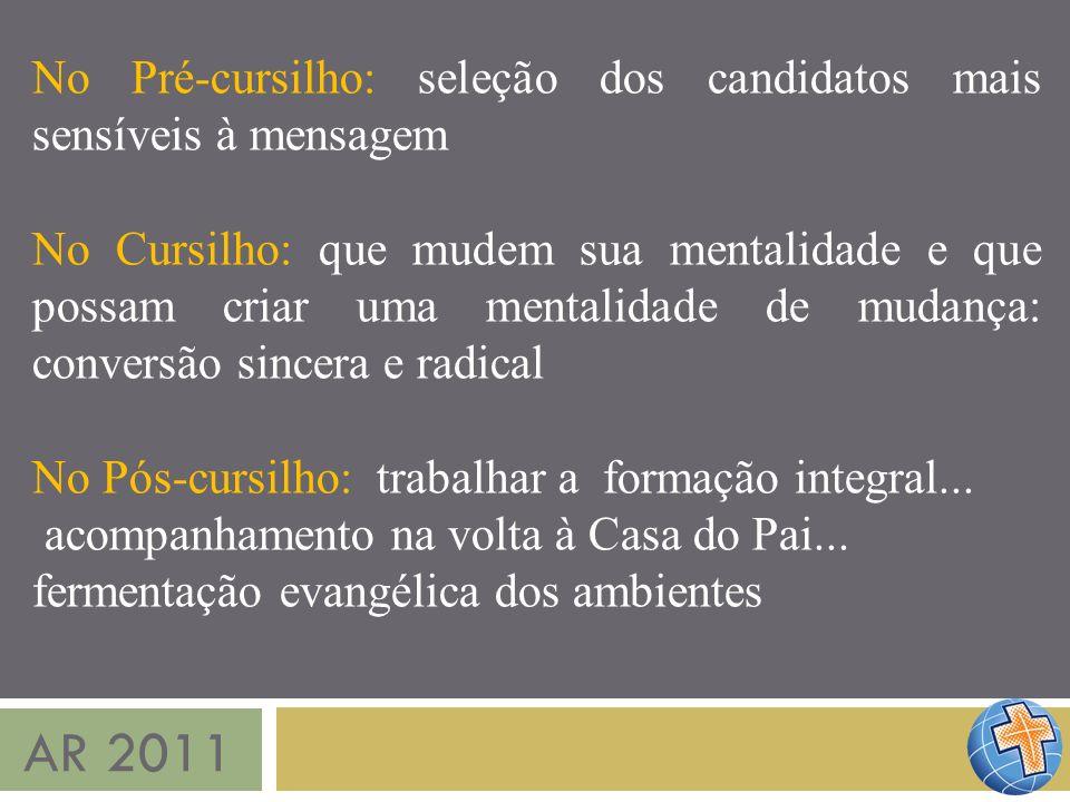 No Pré-cursilho: seleção dos candidatos mais sensíveis à mensagem