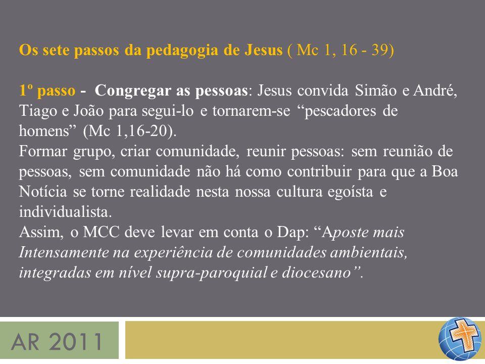 AR 2011 Os sete passos da pedagogia de Jesus ( Mc 1, 16 - 39)