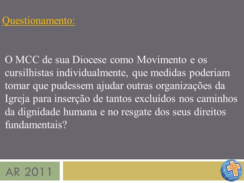 AR 2011 Questionamento: O MCC de sua Diocese como Movimento e os
