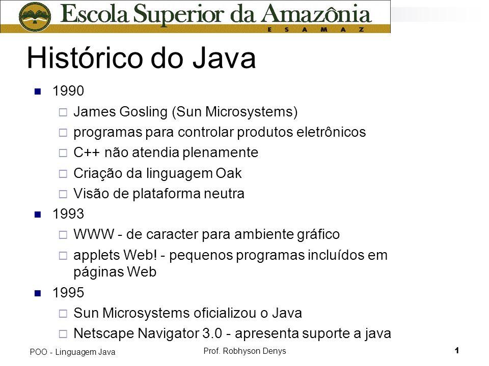 Histórico do Java 1990 James Gosling (Sun Microsystems)