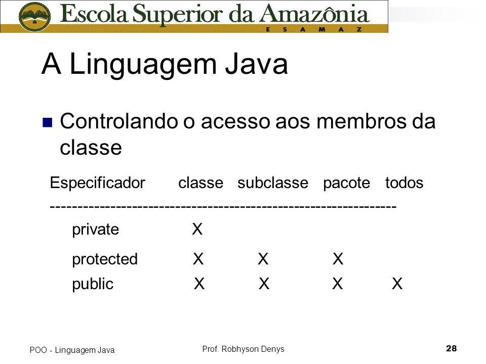 A Linguagem Java Controlando o acesso aos membros da classe
